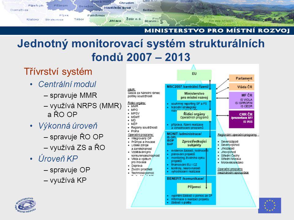 Jednotný monitorovací systém strukturálních fondů 2007 – 2013 Třívrství systém Centrální modul – spravuje MMR – využívá NRPS (MMR) a ŘO OP Výkonná úro