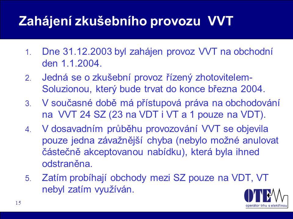15 Zahájení zkušebního provozu VVT 1. Dne 31.12.2003 byl zahájen provoz VVT na obchodní den 1.1.2004. 2. Jedná se o zkušební provoz řízený zhotovitele