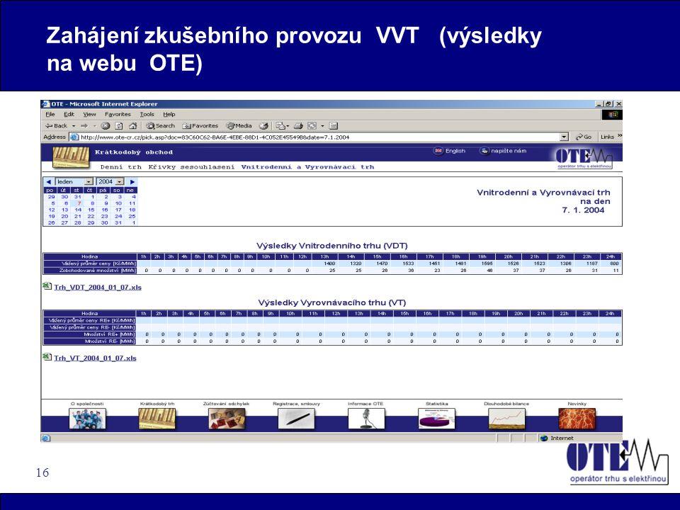 16 Zahájení zkušebního provozu VVT (výsledky na webu OTE) Zahájení zkušebního provozu VVT