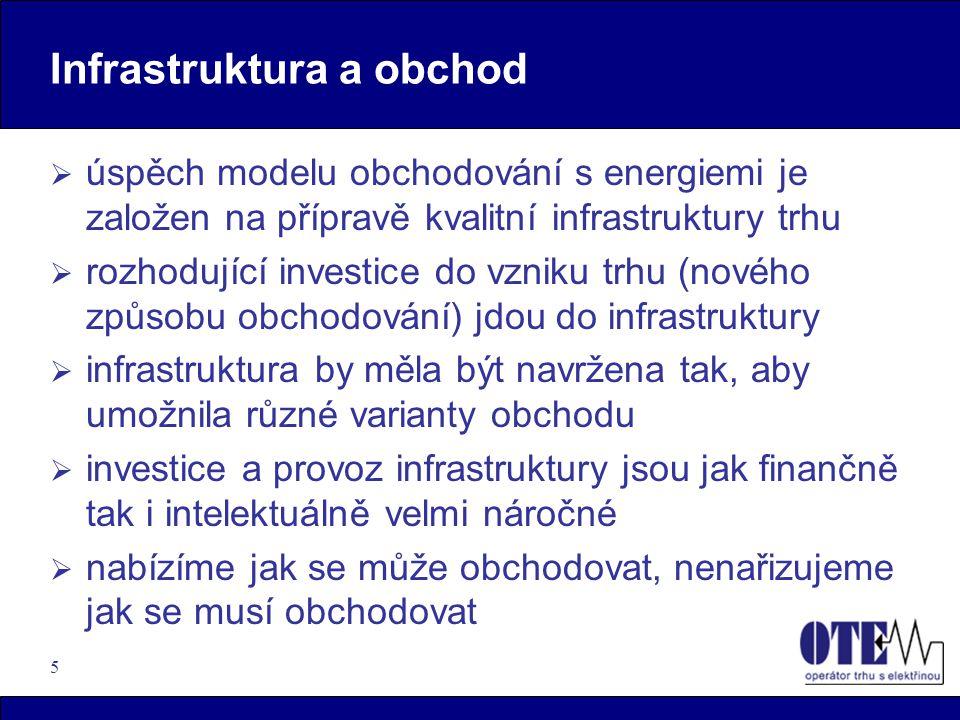5 Infrastruktura a obchod  úspěch modelu obchodování s energiemi je založen na přípravě kvalitní infrastruktury trhu  rozhodující investice do vznik