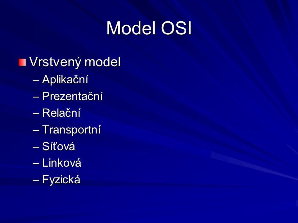 Model OSI Vrstvený model –Aplikační –Prezentační –Relační –Transportní –Síťová –Linková –Fyzická