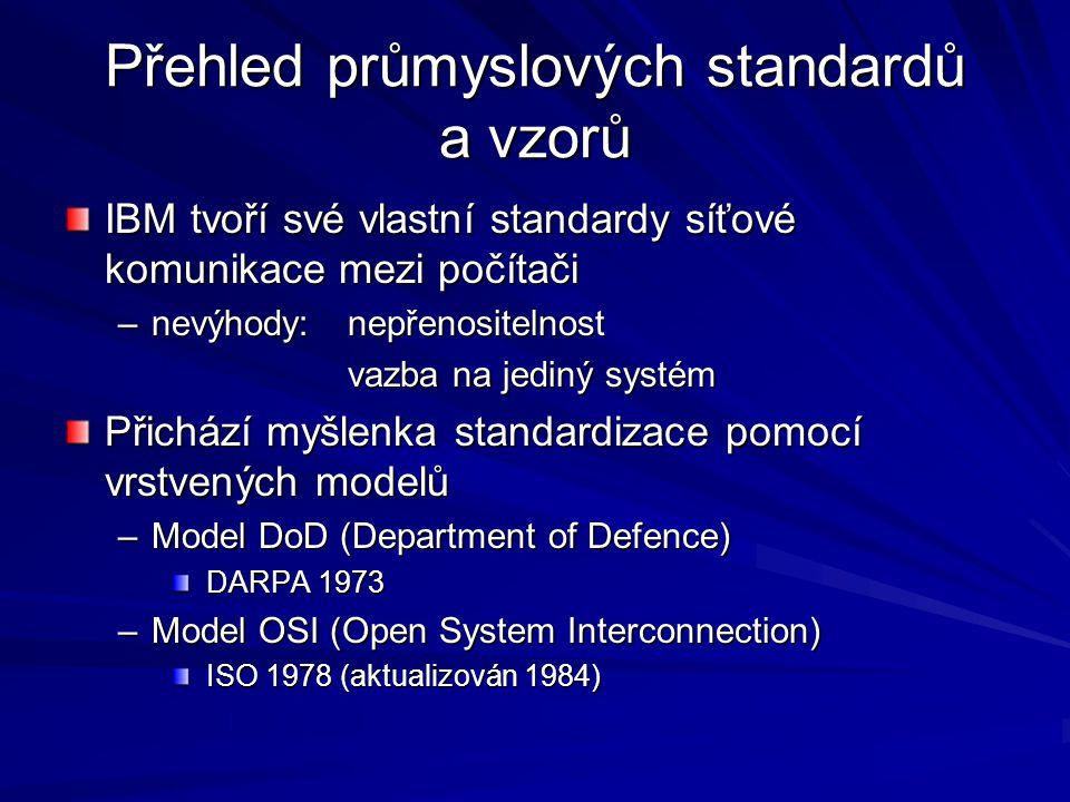 Přehled průmyslových standardů a vzorů IBM tvoří své vlastní standardy síťové komunikace mezi počítači –nevýhody:nepřenositelnost vazba na jediný systém Přichází myšlenka standardizace pomocí vrstvených modelů –Model DoD (Department of Defence) DARPA 1973 DARPA 1973 –Model OSI (Open System Interconnection) ISO 1978 (aktualizován 1984) ISO 1978 (aktualizován 1984)
