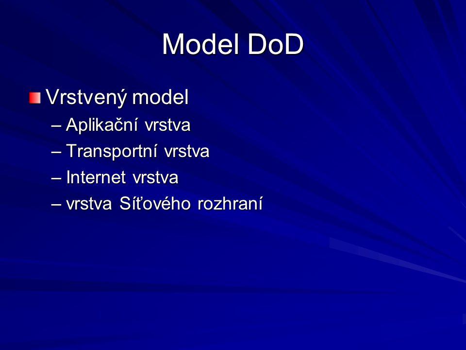 Model DoD Vrstvený model –Aplikační vrstva –Transportní vrstva –Internet vrstva –vrstva Síťového rozhraní