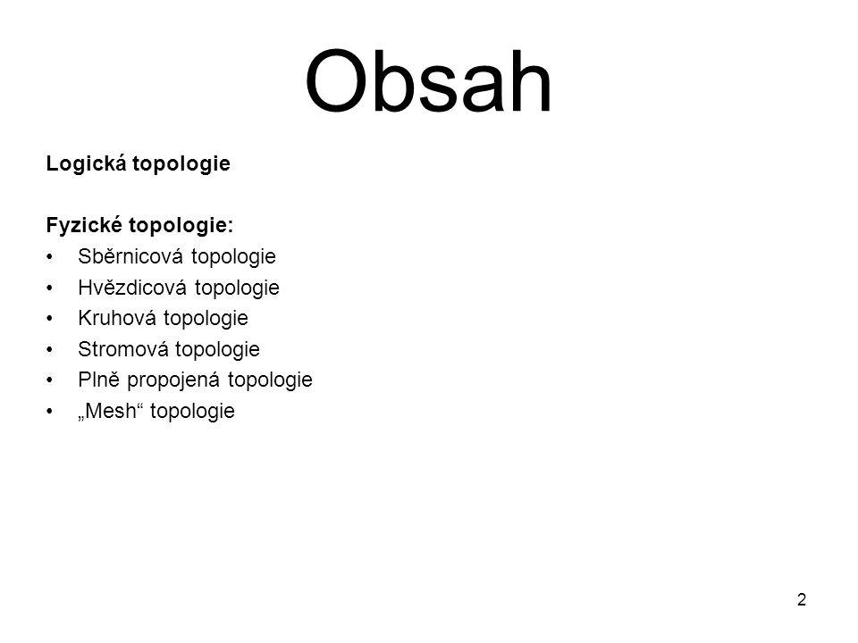 "2 Obsah Logická topologie Fyzické topologie: Sběrnicová topologie Hvězdicová topologie Kruhová topologie Stromová topologie Plně propojená topologie ""Mesh topologie"