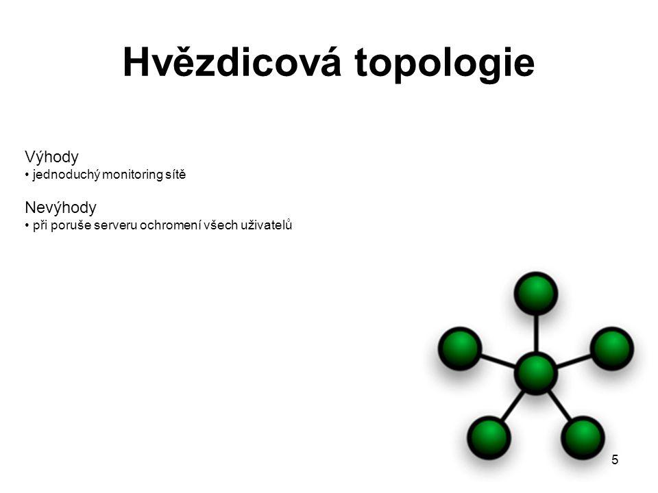 5 Hvězdicová topologie Výhody jednoduchý monitoring sítě Nevýhody při poruše serveru ochromení všech uživatelů