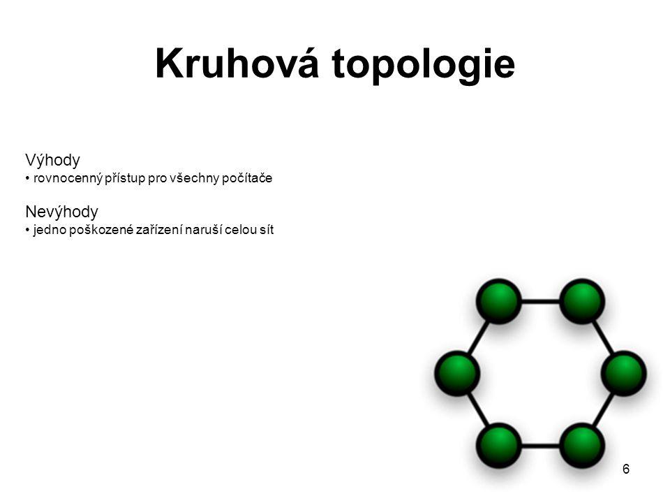 6 Kruhová topologie Výhody rovnocenný přístup pro všechny počítače Nevýhody jedno poškozené zařízení naruší celou sít