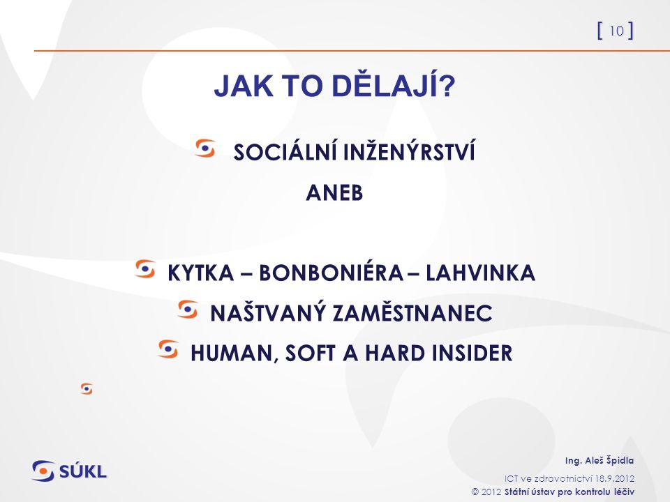 [ 10 ] Ing. Aleš Špidla ICT ve zdravotnictví 18.9.2012 © 2012 Státní ústav pro kontrolu léčiv JAK TO DĚLAJÍ? SOCIÁLNÍ INŽENÝRSTVÍ ANEB KYTKA – BONBONI