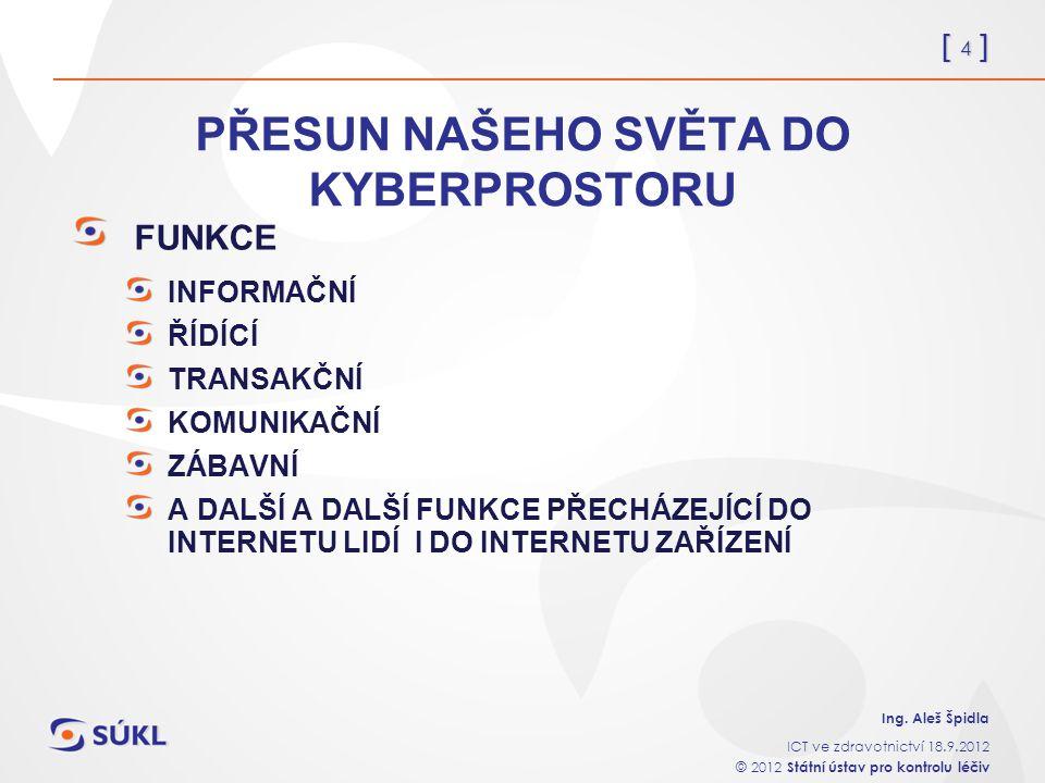 [ 4 ] Ing. Aleš Špidla ICT ve zdravotnictví 18.9.2012 © 2012 Státní ústav pro kontrolu léčiv PŘESUN NAŠEHO SVĚTA DO KYBERPROSTORU FUNKCE INFORMAČNÍ ŘÍ