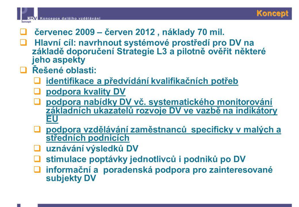 Národnísoustava kvalifikací 2 Národní soustava kvalifikací 2  květen 2009 – červen 2015, náklady 650 mil.