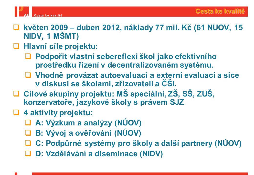 Projekty z OP VK  Hlavní trendy v ČR:  Role kvalifikací (NSK) jako můstku mezi trhem práce a odborným vzděláváním  Posilování partnerství (vzdělávání – trh práce) na systémové úrovni i na úrovni škol  Uznávání výsledků předchozího učení  Důraz na kvalitu  Kreditní systém  Posilování role škol v DV  Hlavní oblasti Kodaňského procesu:  Reflexe potřeb trhu práce  Výsledky učení  Transparentnost  Mobilita  Kvalita  Partnerství  Projekty:  KONCEPT  NSK 2  Kurikulum S  NZZ 2  CKK  UNIV 2  Metodika 2  VIP Kariéra 2  UINIV 3