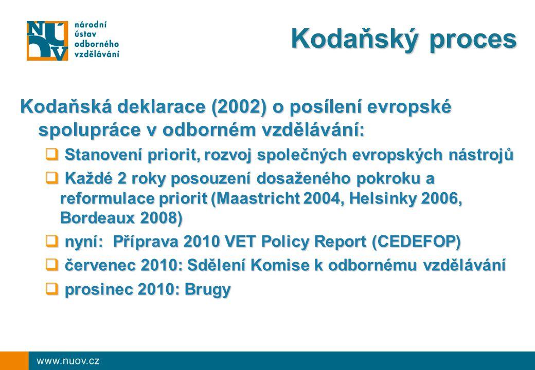 Kodaňský proces - výhled  Pojetí:  Kontinuita a konsolidace dosaženého  Udržení a posílení vysoké úrovně spolupráce členských států a EK  Reflexe potřeb trhu práce  Hlavní oblasti:  Výsledky učení  Transparentnost  Mobilita  Kvalita  Partnerství