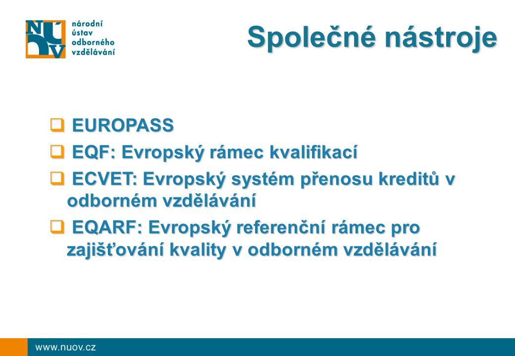 EUROPASS – současný stav  Cíl: zvýšit transparentnost kvalifikací, kompetencí a pracovních zkušeností  Co je: první evropský jednotný soubor dokumentů, dobrovolný, vydání bezplatné (není cestovním dokladem ani novým certifikátem):  Europass - životopis (vyplňuje držitel): webové stránky k dispozici ve všech jazycích EU  Europass - jazykový pas (vyplňuje držitel):  Europass - mobilita (vyplňuje vysílající a hostitelská organizace): vydáno 8 795 dokumentů v různých jazycích  Europass - dodatek k osvědčení (vydává NÚOV): vydáno 141 773 dokumentů v ČJ, AJ, NJ, FJ, celkem vytvořeno 1 388 druhů dodatků  Europass- dodatek k diplomu absolventa VOŠ (vydávají VOŠ): zapojeno 106 VOŠ, vydáno 4 391 dokumentů  Europass - dodatek k diplomu (vydávají VŠ): vydáno 194 886 dokumentů