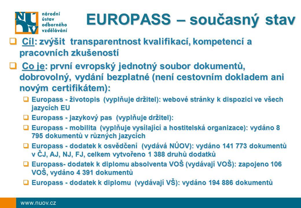 EQF – současný stav  Cíl: zvýšit transparentnost a vzájemnou důvěru v oblasti kvalifikací  Meta-rámec pro srovnávání kvalifikací založený na výsledcích učení (znalosti, dovednosti, kompetence), osm úrovní  Doporučení schváleno Evropským parlamentem a Radou  Úkoly pro Evropskou komisi a evropské státy:  Zřídit poradní skupinu pro EQF, tzv.