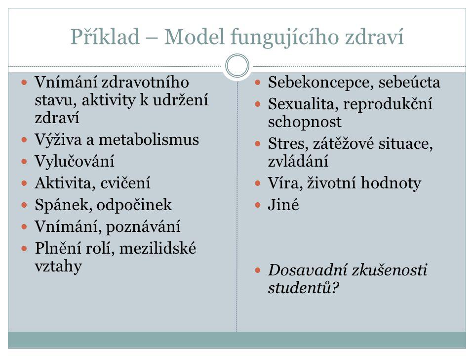Příklad – Model fungujícího zdraví Vnímání zdravotního stavu, aktivity k udržení zdraví Výživa a metabolismus Vylučování Aktivita, cvičení Spánek, odp