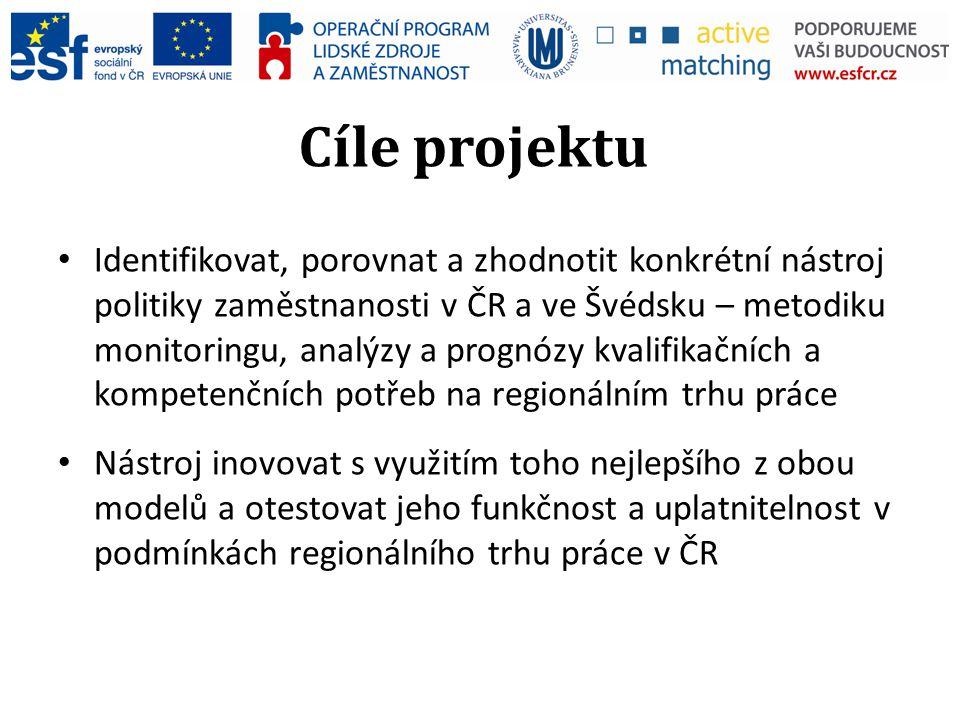 Cíle projektu Identifikovat, porovnat a zhodnotit konkrétní nástroj politiky zaměstnanosti v ČR a ve Švédsku – metodiku monitoringu, analýzy a prognózy kvalifikačních a kompetenčních potřeb na regionálním trhu práce Nástroj inovovat s využitím toho nejlepšího z obou modelů a otestovat jeho funkčnost a uplatnitelnost v podmínkách regionálního trhu práce v ČR