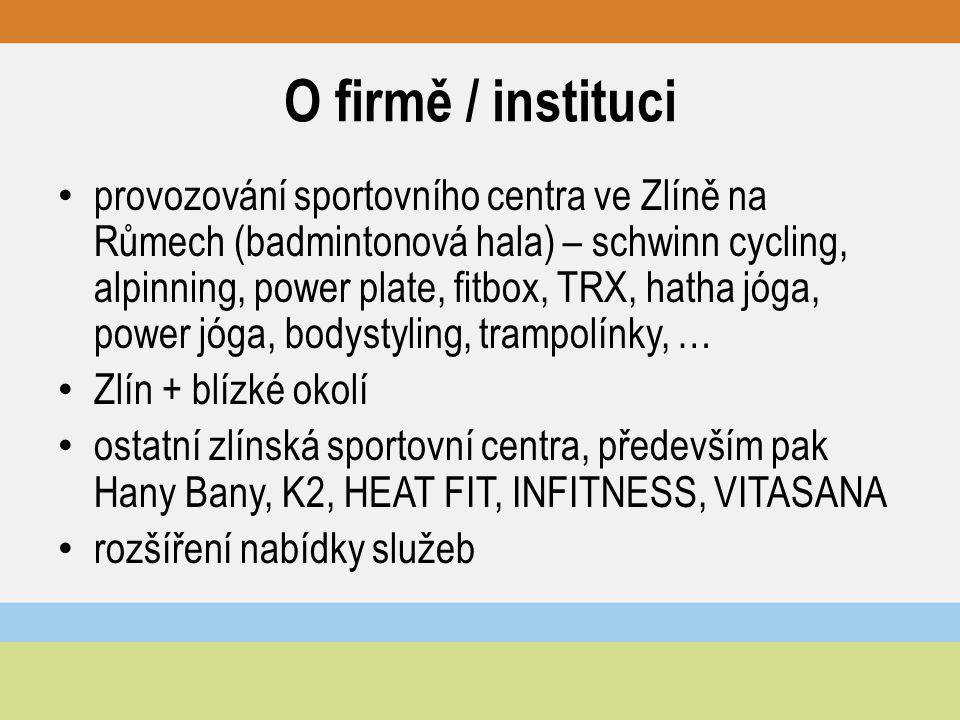 O firmě / instituci provozování sportovního centra ve Zlíně na Růmech (badmintonová hala) – schwinn cycling, alpinning, power plate, fitbox, TRX, hatha jóga, power jóga, bodystyling, trampolínky, … Zlín + blízké okolí ostatní zlínská sportovní centra, především pak Hany Bany, K2, HEAT FIT, INFITNESS, VITASANA rozšíření nabídky služeb