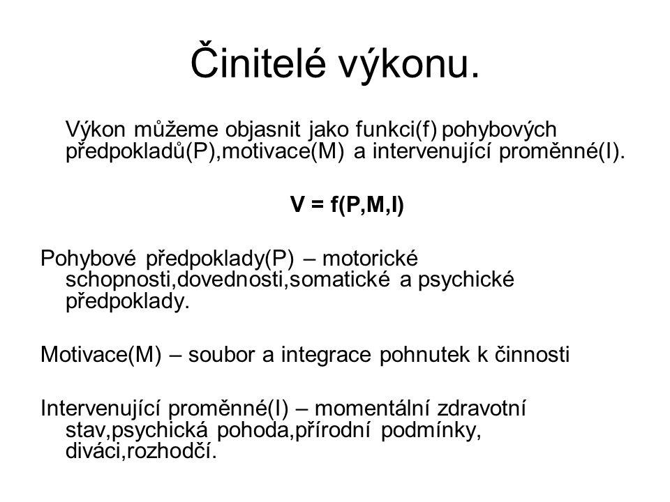 Klasifikace výkonu.1. individuální x kolektivní 2.
