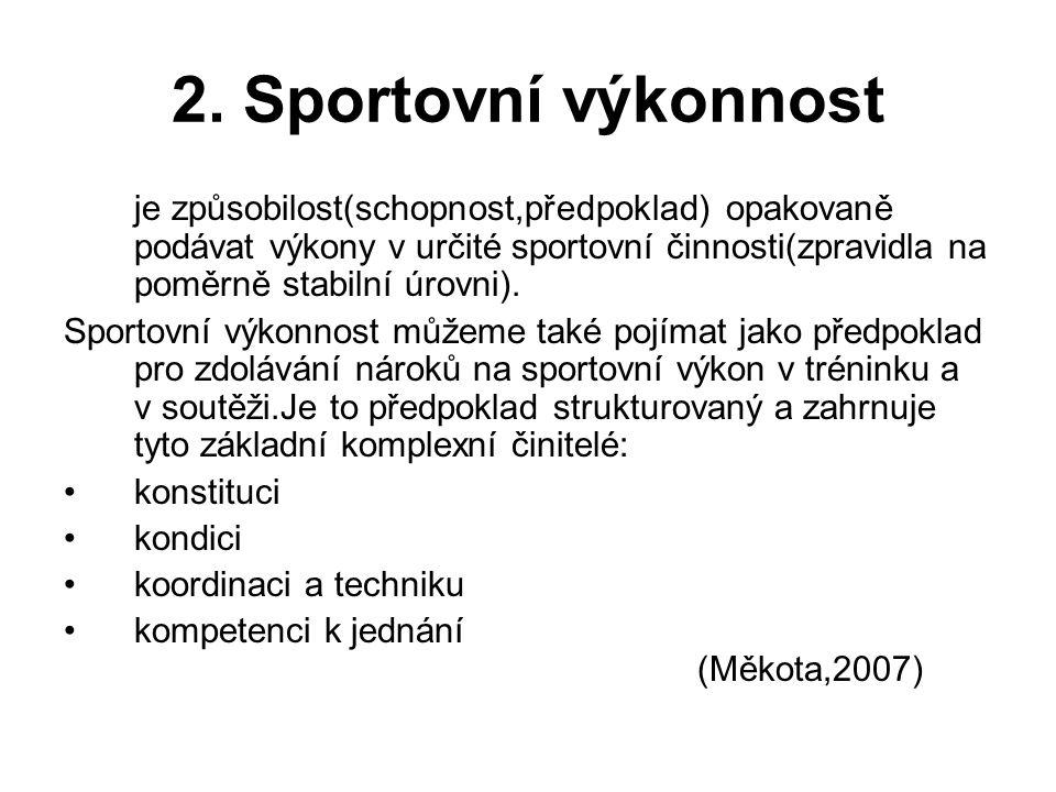 2. Sportovní výkonnost je způsobilost(schopnost,předpoklad) opakovaně podávat výkony v určité sportovní činnosti(zpravidla na poměrně stabilní úrovni)