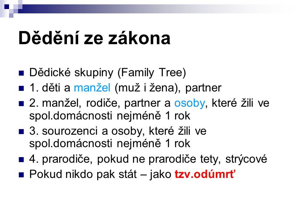 Dědění ze zákona Dědické skupiny (Family Tree) 1.děti a manžel (muž i žena), partner 2.