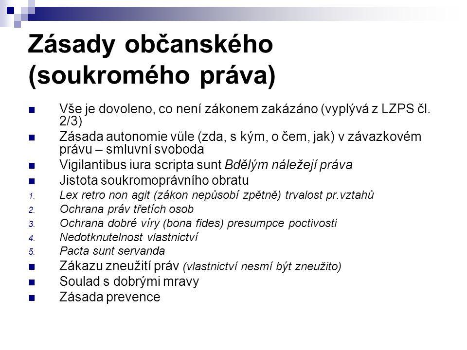 Zásady občanského (soukromého práva) Vše je dovoleno, co není zákonem zakázáno (vyplývá z LZPS čl.