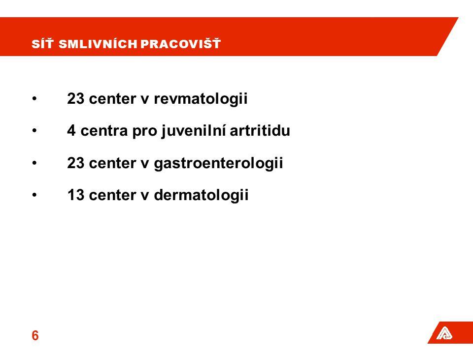 SÍŤ SMLIVNÍCH PRACOVIŠŤ 23 center v revmatologii 4 centra pro juvenilní artritidu 23 center v gastroenterologii 13 center v dermatologii 6