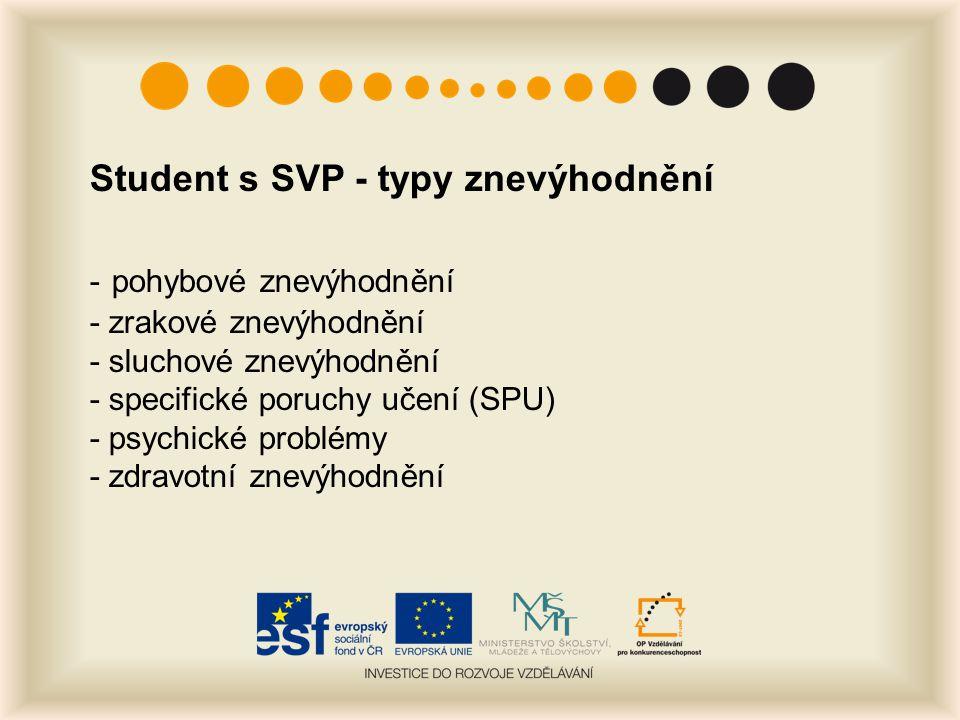 Student s SVP - typy znevýhodnění - pohybové znevýhodnění - zrakové znevýhodnění - sluchové znevýhodnění - specifické poruchy učení (SPU) - psychické