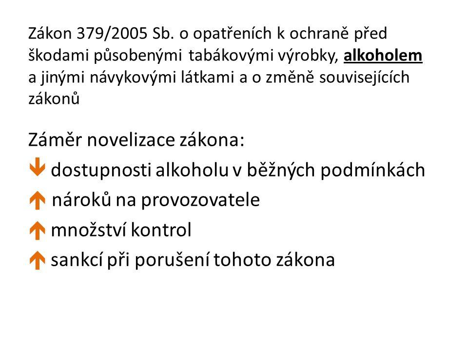 Zákon 379/2005 Sb. o opatřeních k ochraně před škodami působenými tabákovými výrobky, alkoholem a jinými návykovými látkami a o změně souvisejících zá