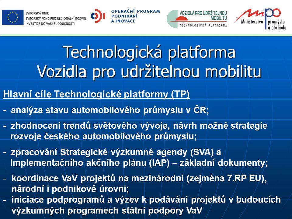 Technologická platforma Vozidla pro udržitelnou mobilitu STRATEGICKÁ VÝZKUMNÁ AGENDA = základní dokument pro VaV; STRATEGICKÁ VÝZKUMNÁ AGENDA = základní dokument pro VaV; - definitivní verze SVA zpracována v české a anglické verzi - analýza stavu ve světě – obecně - priority VaV doporučené pro ČR - SVA se zabývá vozidly samotnými, ale neignoruje vazby na infrastrukturu, zpracovávanou v dalších TP (Silniční doprava, NG ve vozidlech, použití vodíku,...); na infrastrukturu, zpracovávanou v dalších TP (Silniční doprava, NG ve vozidlech, použití vodíku,...);