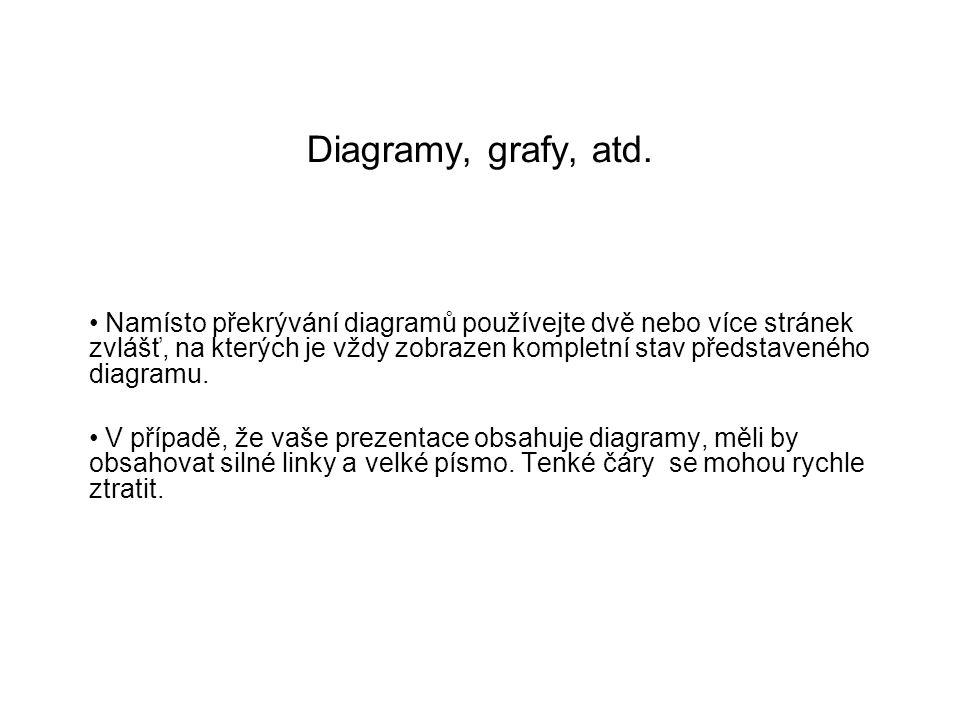 Diagramy, grafy, atd.