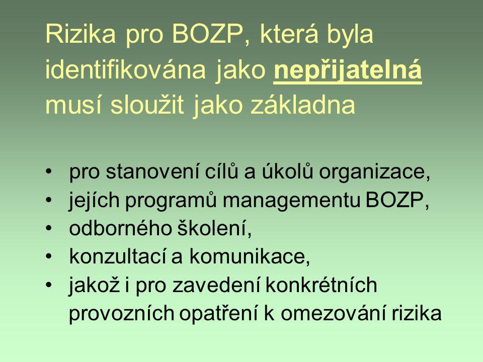 Rizika pro BOZP, která byla identifikována jako nepřijatelná musí sloužit jako základna pro stanovení cílů a úkolů organizace, jejích programů managementu BOZP, odborného školení, konzultací a komunikace, jakož i pro zavedení konkrétních provozních opatření k omezování rizika