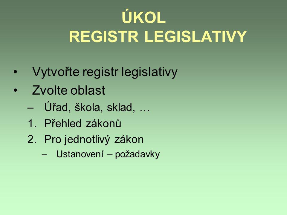 ÚKOL REGISTR LEGISLATIVY Vytvořte registr legislativy Zvolte oblast –Úřad, škola, sklad, … 1.Přehled zákonů 2.Pro jednotlivý zákon –Ustanovení – požadavky