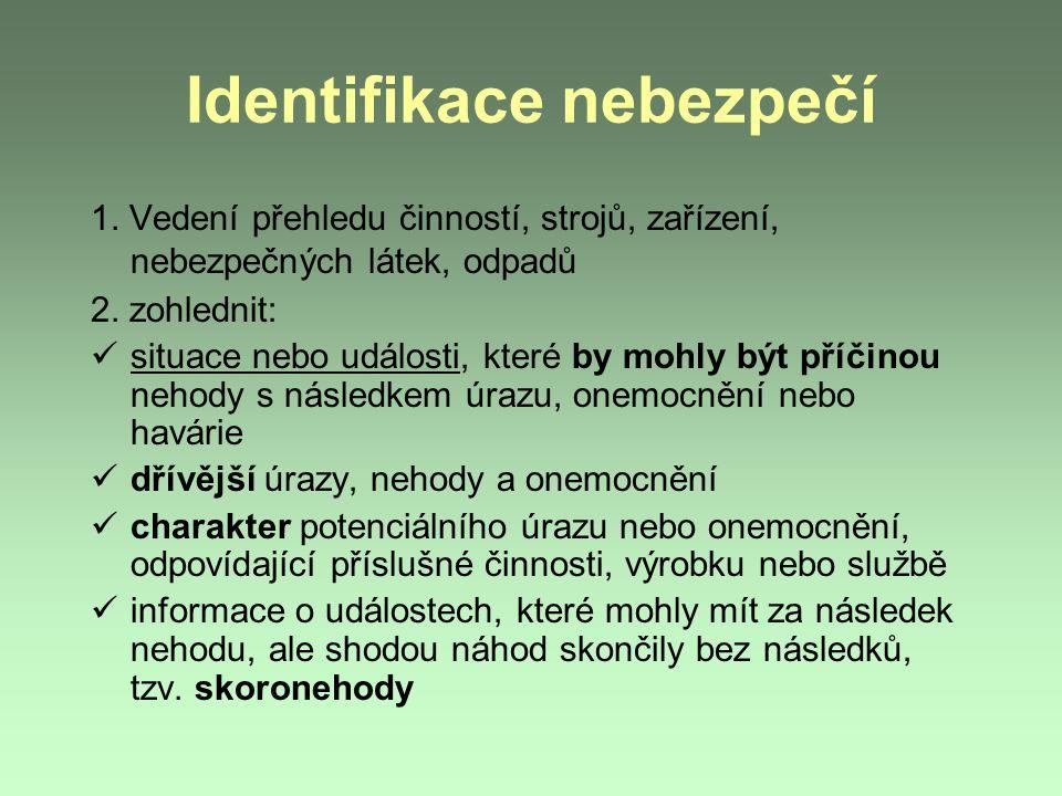 Identifikace nebezpečí 1. Vedení přehledu činností, strojů, zařízení, nebezpečných látek, odpadů 2.
