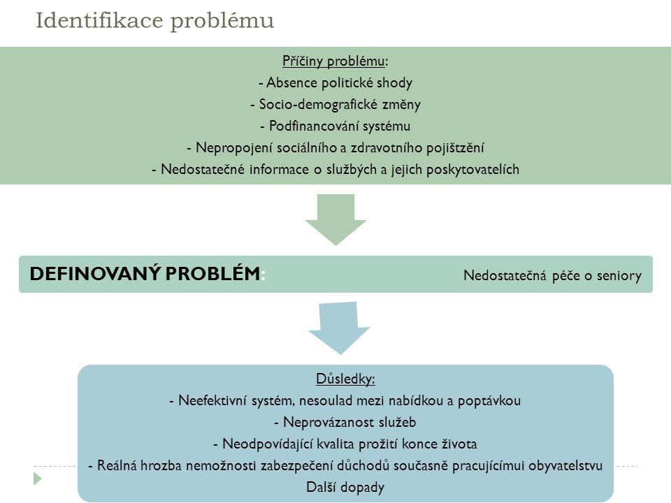 Identifikace problému Příčiny problému: - Absence politické shody - Socio-demografické změny - Podfinancování systému - Nepropojení sociálního a zdravotního pojištzění - Nedostatečné informace o službých a jejich poskytovatelích DEFINOVANÝ PROBLÉM: Nedostatečná péče o seniory Důsledky: - Neefektivní systém, nesoulad mezi nabídkou a poptávkou - Neprovázanost služeb - Neodpovídající kvalita prožití konce života - Reálná hrozba nemožnosti zabezpečení důchodů současně pracujícímui obyvatelstvu Další dopady