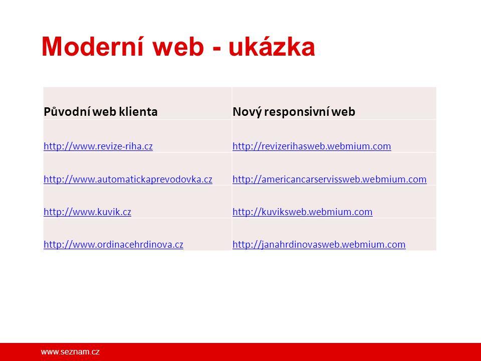 www.seznam.cz Moderní web - ukázka Původní web klientaNový responsivní web http://www.revize-riha.czhttp://revizerihasweb.webmium.com http://www.autom