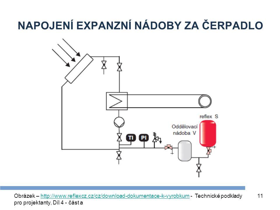 11 NAPOJENÍ EXPANZNÍ NÁDOBY ZA ČERPADLO Obrázek – http://www.reflexcz.cz/cz/download-dokumentace-k-vyrobkum - Technické podklady pro projektanty, Díl