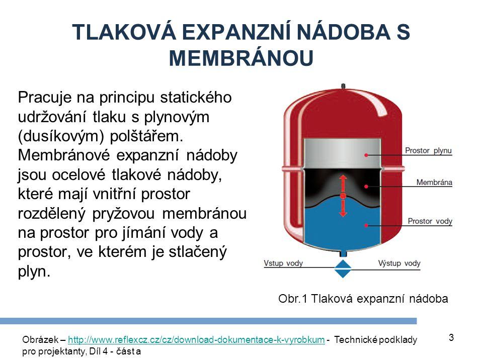 4 TLAKOVÁ EXPANZNÍ NÁDOBA S MEMBRÁNOU Výhody:  membrána vzduchotěsně odděluje soustavu od kontaktu se vzduchem (soustava je uzavřená),  nedochází ke ztrátám vody odparem,  pro svoji funkci nepotřebují další energii,  instalace přímo v kotelně,  jsou levné, jejich montáž a údržba je jednoduchá.