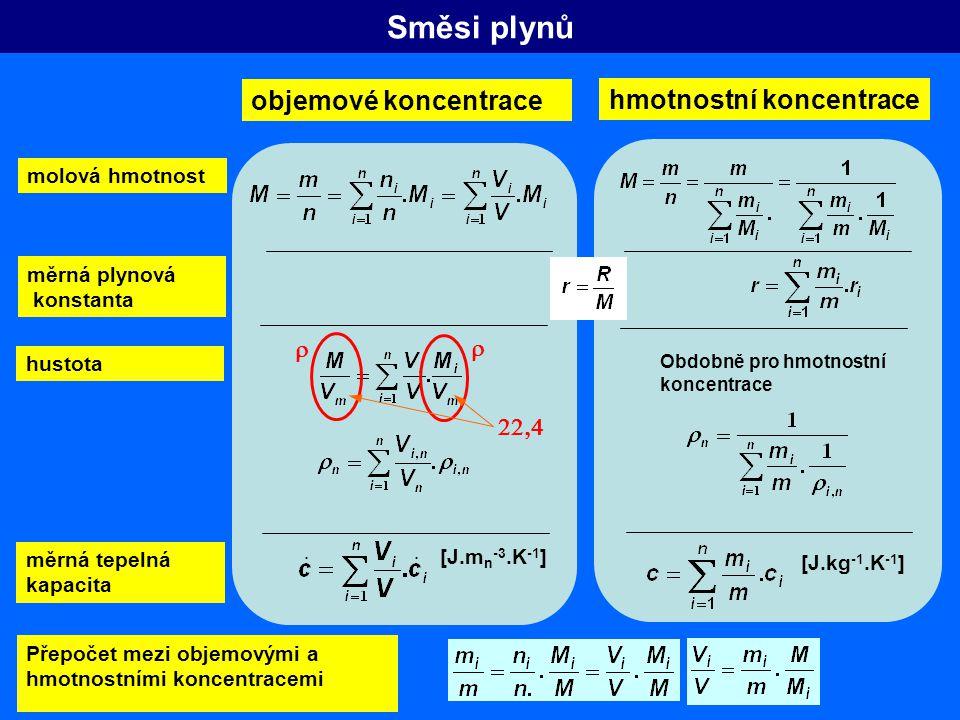 Směsi plynů molová hmotnost měrná tepelná kapacita hustota měrná plynová konstanta objemové koncentrace hmotnostní koncentrace   Přepočet mezi objem