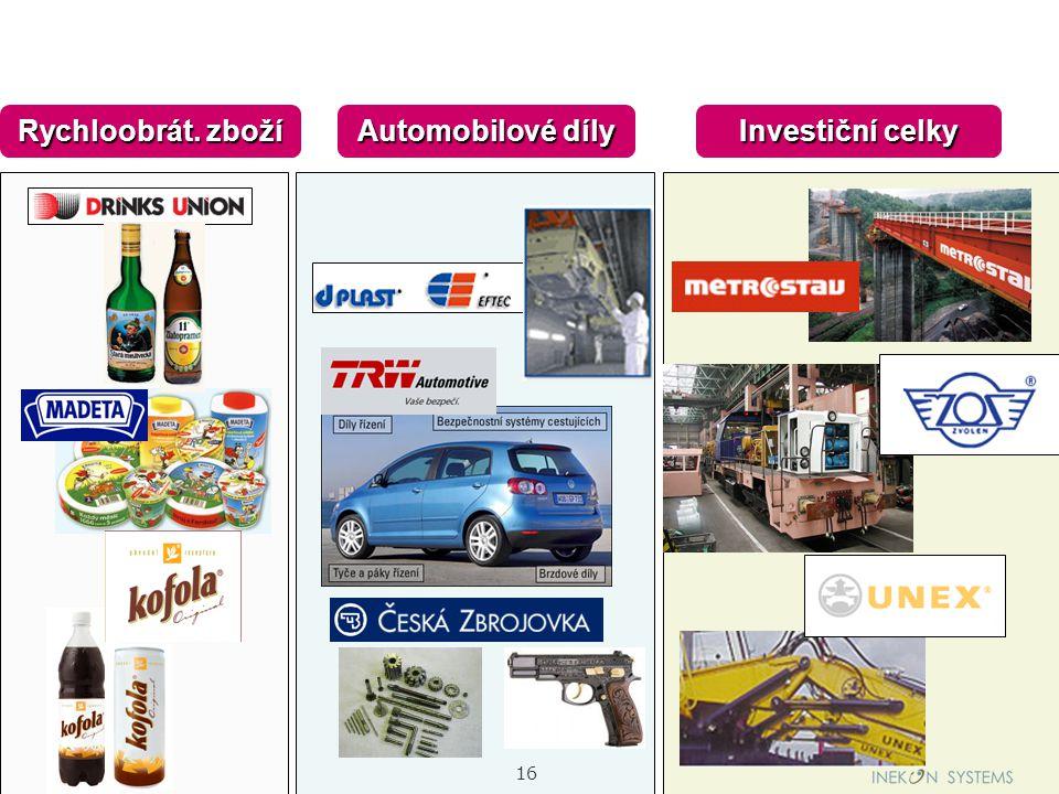 16 Rychloobrát. zboží Automobilové díly Investiční celky