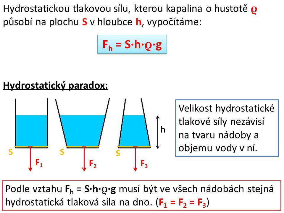 Hydrostatickou tlakovou sílu, kterou kapalina o hustotě ρ působí na plochu S v hloubce h, vypočítáme: Hydrostatický paradox: F h = S·h· ρ ·g S S S F1F