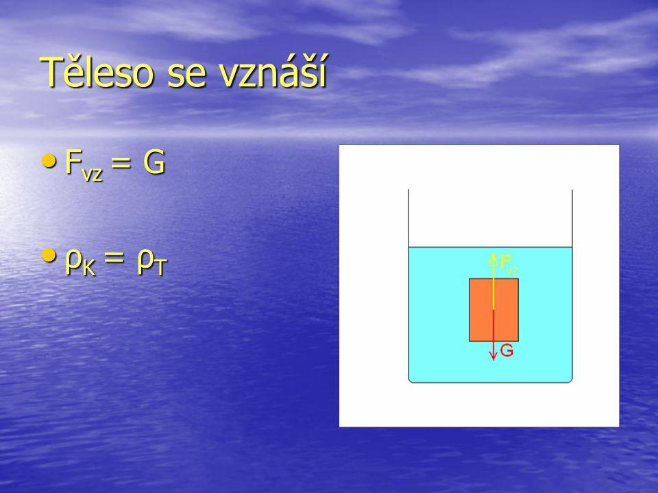 Těleso se vznáší F vz = G F vz = G ρ K = ρ T ρ K = ρ T