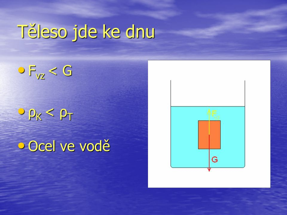 Těleso jde ke dnu F vz < G F vz < G ρ K < ρ T ρ K < ρ T Ocel ve vodě Ocel ve vodě