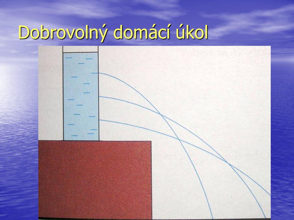 Hydrostatický tlak - praxe Kesonová nemoc Kesonová nemoc Hlubinné ryby Hlubinné ryby Přehrady Přehrady Ponorky Ponorky Kapačky Kapačky