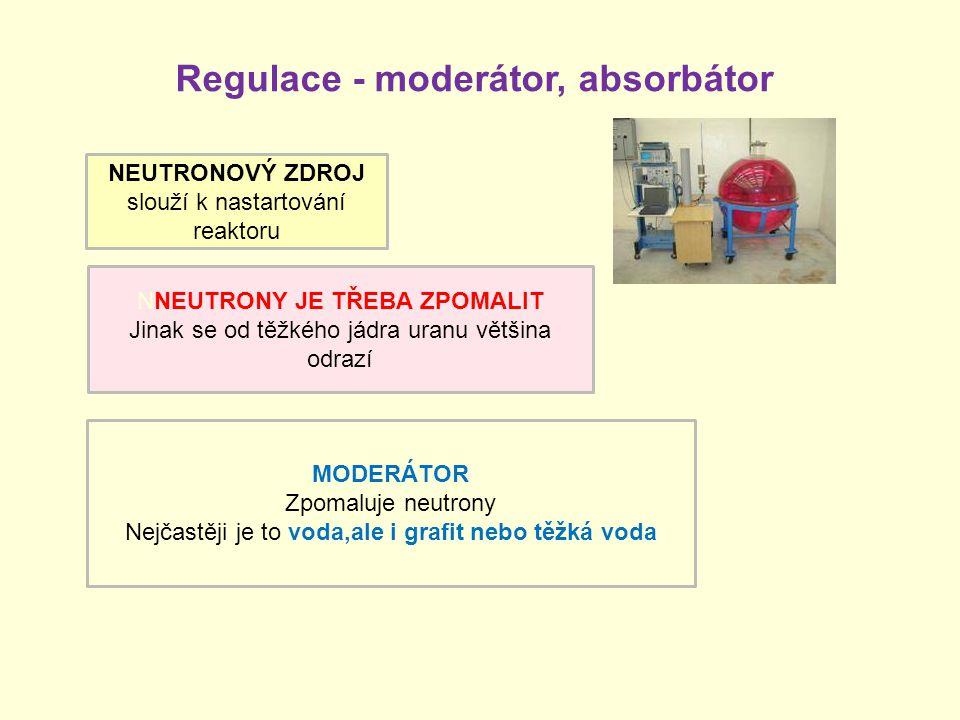 Regulace - moderátor, absorbátor NEUTRONOVÝ ZDROJ slouží k nastartování reaktoru NNEUTRONY JE TŘEBA ZPOMALIT Jinak se od těžkého jádra uranu většina o