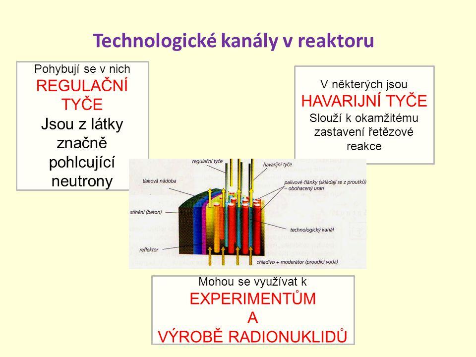 Technologické kanály v reaktoru V některých jsou HAVARIJNÍ TYČE Slouží k okamžitému zastavení řetězové reakce Mohou se využívat k EXPERIMENTŮM A VÝROB