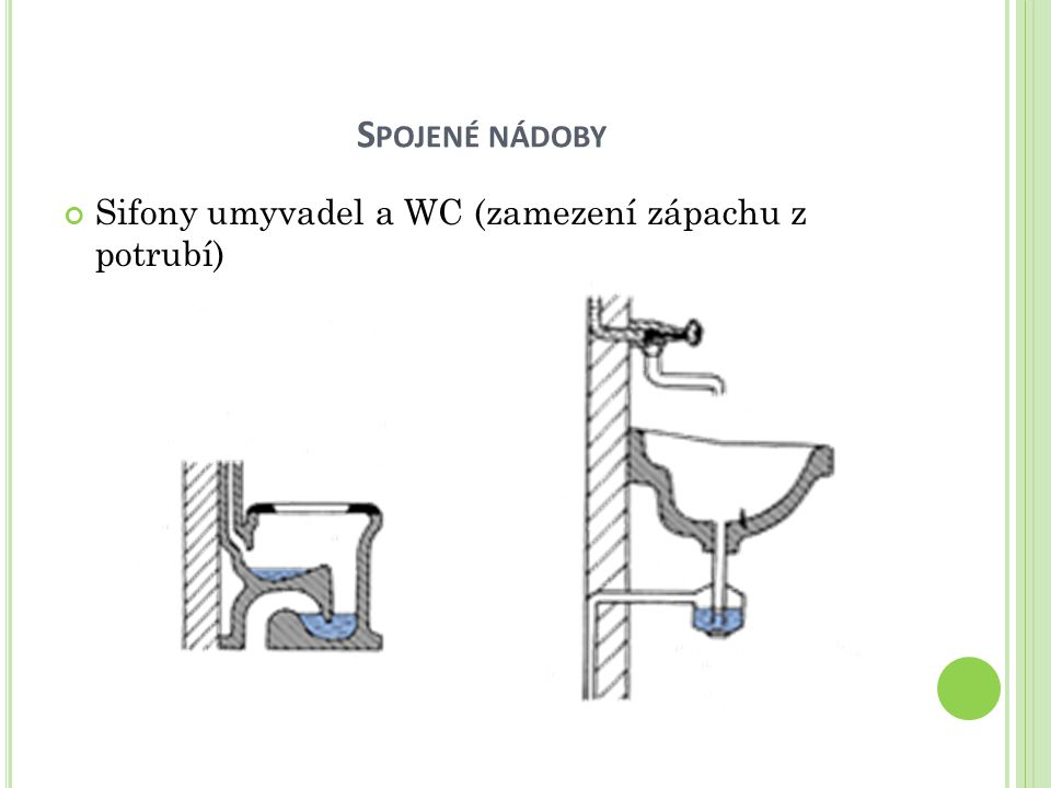 S POJENÉ NÁDOBY Sifony umyvadel a WC (zamezení zápachu z potrubí)