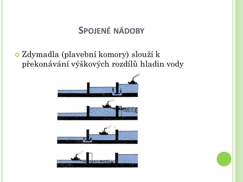 S POJENÉ NÁDOBY Zdymadla (plavební komory) slouží k překonávání výškových rozdílů hladin vody