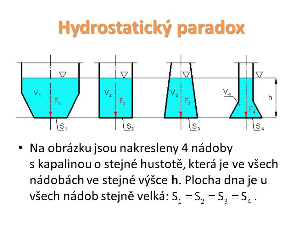 Hydrostatický paradox Na obrázku jsou nakresleny 4 nádoby s kapalinou o stejné hustotě, která je ve všech nádobách ve stejné výšce h. Plocha dna je u