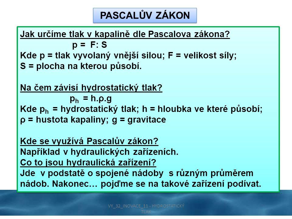 PASCALŮV ZÁKON Jak určíme tlak v kapalině dle Pascalova zákona? p = F: S Kde p = tlak vyvolaný vnější silou; F = velikost síly; S = plocha na kterou p