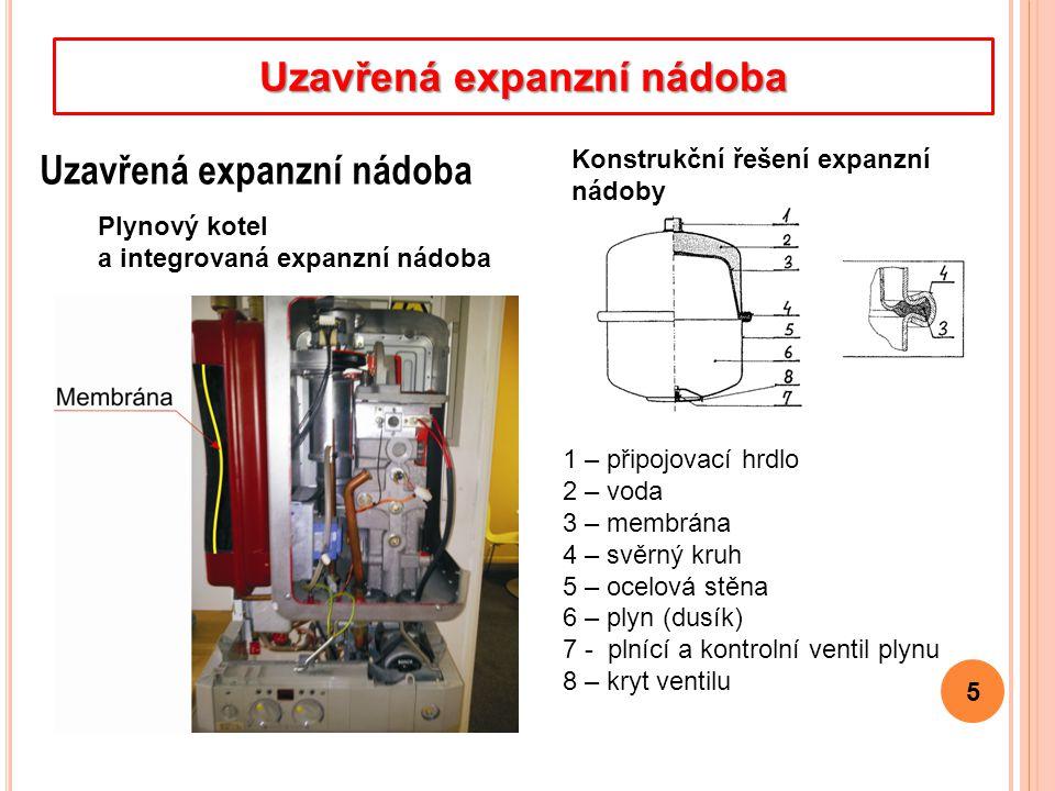Uzavřená expanzní nádoba 5 Plynový kotel a integrovaná expanzní nádoba Konstrukční řešení expanzní nádoby 1 – připojovací hrdlo 2 – voda 3 – membrána 4 – svěrný kruh 5 – ocelová stěna 6 – plyn (dusík) 7 - plnící a kontrolní ventil plynu 8 – kryt ventilu