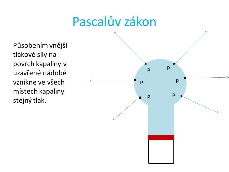 Pascalův zákon Působením vnější tlakové síly na povrch kapaliny v uzavřené nádobě vznikne ve všech místech kapaliny stejný tlak. p p p p p p